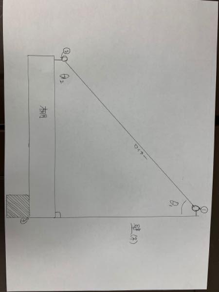強度計算について教えて頂きたいです。 下記のワイヤー式吊り棚の場合、①にかかる荷重の計算方法をご教示下さい。 よろしくお願いします。