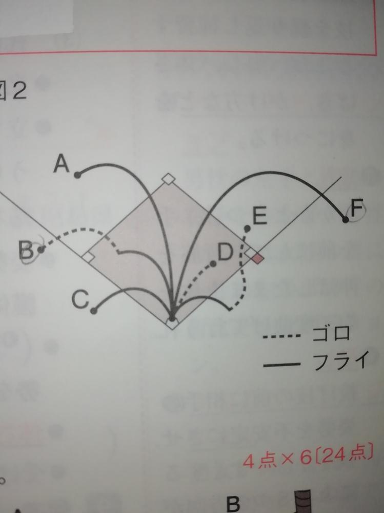 ソフトボールの筆記試験勉強をしています 写真のA〜Fの、ファウルボールとフェアボールの回答を教えて下さい。 特に難しいのが、 Eがフェアボールらしいのですが、何故ですか?