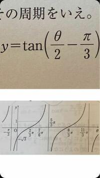 三角関数のグラフの所で、グラフを書けという問題なのですが、グラフに書き込んである数字をどうやって求めればいいのか分かりません。上の写真が問題で下が答えです。求め方教えてください。