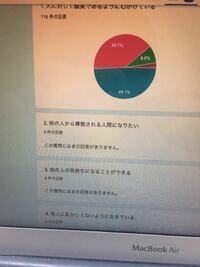 至急助けてほしいです。 大学のゼミの卒業研究でGoogleフォームを使ってアンケートをとっています。 先生から質問項目について指導されたので、質問項目を手直ししたら、写真のように今まで取っていたデータが消...