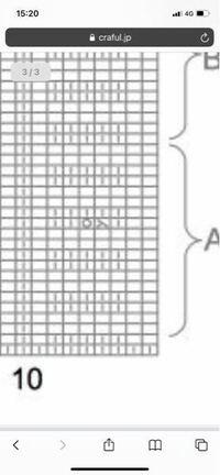 棒針編みの勉強をしてるのですが 1段目は作り目なので表目 2段目の最初に2目何も書いていないのがあるのですが これはどう意味ですか??