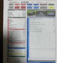 中古車値引きについて。 バイヤーです。 あなたならここからどうやって価格を下げますか? ▲10万の230万円くらいが限界ですかね?