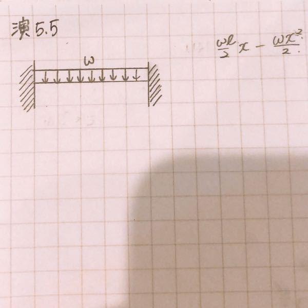 工学部の大学一年生です! 曲げモーメントの図を最小仕事の原理により求めよ という問題なのですが、曲げモーメントの式をどのように導くのでしょうか?