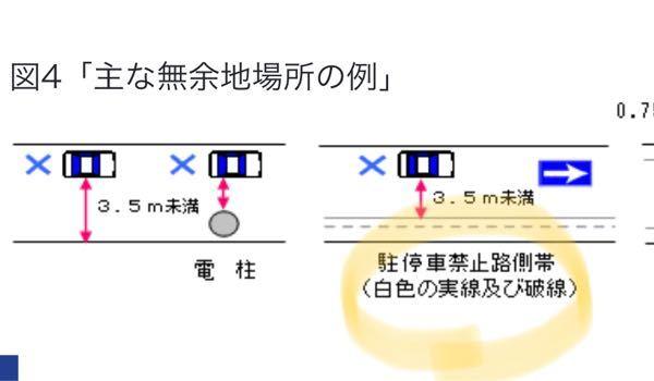 道路交通法 2 車両は、第四十七条第二項又は第三項の規定により駐車する場合に当該車両の右側の道路上に三・五メートル以上の余地がないこととなる場所においては、駐車してはならない。 で取り締まられた物です。 道交法第十七条第4項に 「車両は、道路(歩道等と車道の区別のある道路においては、車道。以下第九節の二までにおいて同じ。)」云々と書いてあります。 これによって、その条文に「道路」とあるのは、このケースでは「車道」を指すことになります。 との回答をいただき、一度は納得したのですが、 条文では『道路』と『道路上』は区別されて使用されており、この場合の車道には当たらないのではないでしょうか? また、愛知県警察HPの図にも、一方通行の場合には駐停車禁止の路側帯の場合はその線までとなっており、普通の路側帯は3.5mに含めることができるのではないでしょうか。 審査請求は社会的地位を脅かすものかどうかも、教えていただけると嬉しいです。