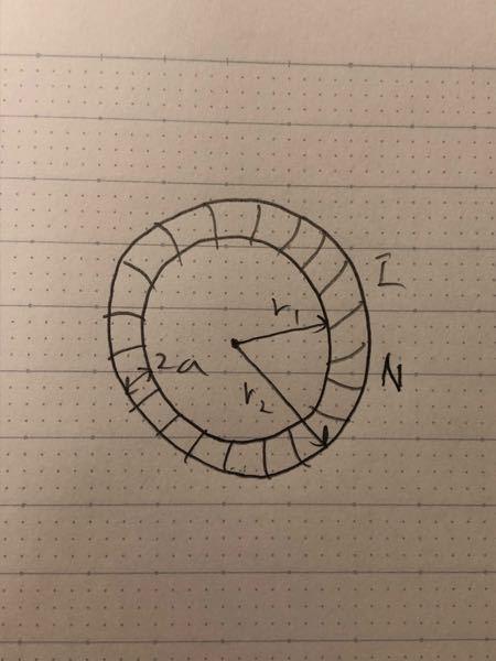 内半径r1、外半径r2、コイルの直径2aの環状ソレノイドがある。コイルの電流IA、前巻数がNのとき ①r<r1 ②r1<r<r2 ③r>r2 における誘磁界の大きさを求...