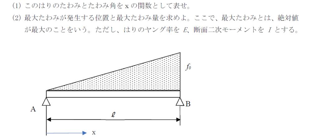 この図の、はりのたわみ、たわみ角(1)、最大たわみが発生する位置と最大たわみ量(2)の求め方を 教えていただきたいです。