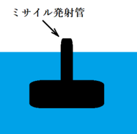 新型イージスは図のように「半潜水型」にするべきではないですか?これなら海面上に出ている部分は小さいので、敵に見つかりにくいです。 仮にミサイル攻撃を受けても、「本体」は水の中ですから、高速で飛んできたミサイルは海面に衝突して破壊されるか、速度が大幅に落ちて威力が大幅に低下します。つまり海水が天然の「防御鋼鈑」の役割を果たすのです。  怖いのは潜水艦からの攻撃ですが、それは従来の対潜哨戒機や護...