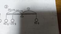 ウの答えが、40cmになるそうなのですが、解き方を教えて下さい。