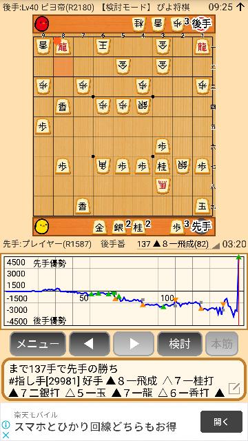 ぴよ将棋はやはり弱い? 形勢グラフを見ていただくと、いかにぴよ帝が形勢を楽観視しているか分かります。こんな簡単な即詰みが見えないなんてがっかりです。