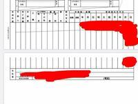 源泉徴収票のweb発行について スマホからしか見る事ができず、PDFに出力すると、下部分が途切れて、紙が2枚になってしまいます。  転職したのですが、2枚に分かれた物を提出しても問題ないですか??