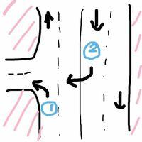 車の運転をしてるときに、図のような状態(矢印は車を表してます)のとき、基本的に優先に曲がるのは①の車という認識ですか?それとも同じくらいなのでしょうか。 その場に応じて臨機応変にするのは分かってるん...