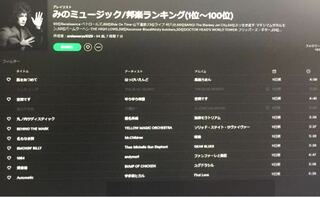 流れる 曲 が プレイ リスト Spotify 違う