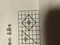 この四角形の名前わかりますか? 正方形なのかただの四角形なのか、、 小学2年なので 難しいのはならってないみたいなのですが、、