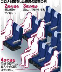 【コロナ対策】なぜ通勤電車の座席は、間隔を空ける措置が取られないのですか?