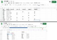 Googleスプレッドシートにて、 別のスプレッドシートに記録された複数人の成績のうち、 任意の人物の未実施の項目だけを抽出したいと思っております。  画像上部、前月成績から、 画面下部、今月成績に、任意の人...