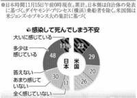 どうしてアメリカ人は日本より激しく両極端に分かれちゃうんですか。