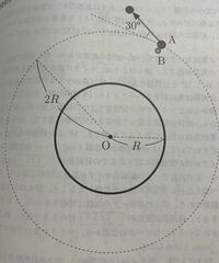 万有引力で小球BがAに衝突後速度が0になり、その後地球の万有引力のみを受けて、点Oに向かって落下した時、等加速度運動の公式を使っても答えが違うのですが、それは万有引力は等加速度運動ではないからですか?