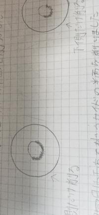 コイルモーターなんですけど、エナメル線でコイルのかとほうのエナメルを全部削って、もう片方は反面だけ削るのが正解だと聞いたんですけど、これと両方同じ面の反面削るのでは何が違うんですか?