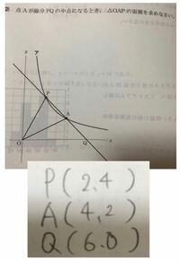 三角形OAPと三角形OAQが同じらしいのですが、なぜですか? 座標は手書きの部分です。  よろしくお願い致します。