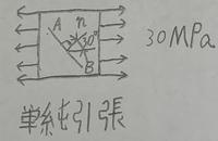 材料力学に関しての質問です。  以下の図において、30度傾いた面における垂直応力とせん断応力の求め方を教えてください。至急お願いします。
