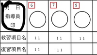 教習原簿について 教習原簿で、技能教習のハンコや教習内容の番号書いたりするところがあると思うんですけど、 私が技能1を受けた時(模擬運転でした) 1番初めの欄(1番左の欄)にハンコと、更にその手前にハンコ...
