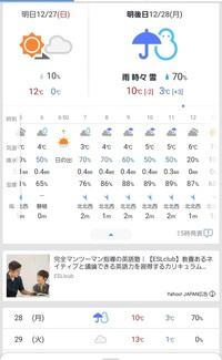 関東平野部は28日に雪が降るみたいですが、この画像の地域(埼玉県南部)は朝はやめに起きれば初雪を目視しますか? また、その28日は都心で初雪観測しますか?