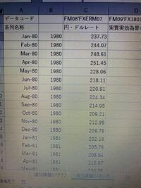 A列とB列は2020年の12月まで続いてるのですがB列に西暦を表示されるのを各年のJanだけにしたいです。画像で言うとB3には1980でB4〜B14は空欄、B15には1981、 どのようにすれば良いですか?