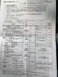 明石自動車免許センター(兵庫県) 当方車の免許持ち。普通二輪の教習所を卒業しました。 つきましては免許証に普通二輪の追記を行いたいのですが、適性検査とは何ですか?視力検査ですか?  あと、何時受付の拘束...