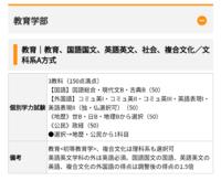 早稲田大学の入試科目についてです 備考に理科系も選択可と書いてあるのですが、 国語、英語、理科の3科目で受験できるという意味でとってもよろしいのでしょうか
