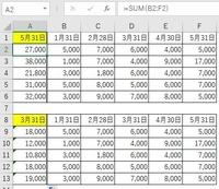 参照セルの変更で数式範囲を変更できますか。  B列~F列に日付ごとに数値が入っており、これらをA列で合計します。 A1の日付を変更したときに、A1を参照して自動でA列の数式を変更することはできますでしょうか。...