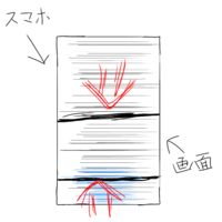 スマホの液晶画面についてです。 画面に大量の横線があり、画面は下よりの真ん中に縮めた?みたいな感じになっています。 画面の上の方はくらく、一応見えるには見えるのですが、結構見ずらいです。 また、画面は震えるくらいの速さでチカチカしていて、ずっと見ていると目が痛くなります。 それに、チカチカとすると共に、画面が上下に動いています。 画面下の方は青い横線が大量にあります。 これの原因は一体何なん...