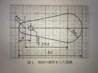これって製図の種類で、何図って言いますか? 等角図とかキャビネット図とか、そんな感じです。
