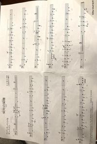 小学生の子供が学校で、ゆずの「栄光の架け橋」のサスペンデッドシンバルに挑戦したいそうなのですが、打楽器の楽譜の読み方がわかりません。 わかる方、教えて下さい。