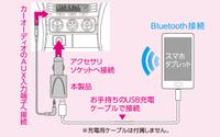 カーオーディオのAUX端子に写真のBluetoothレシーバーを挿して更にUSBの挿し込み口に音楽入りのUSBメモリをさしたらAUXモードでUSB内の音楽は聴けます かね?