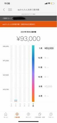 auかんたん決済を使っていないのに請求が9万円以上きていました。 しかし、何に使ったか調べようとするとここ2ヶ月以上、auかんたん決済の利用はしていないと書いてありました。 決済の確認メールも来ていません...