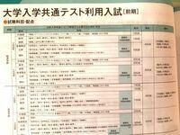 昨日、京都産業大学の経済学部のインターネット出願を行いました。一般入試と共通テストプラス方式を申し込んだので共通テスト利用入試への出願料金が無料になりました。無料だから出願するに越したことはないだろう と利用入試も出願したのですが自分が共通テストで受験する科目(国数英)では利用入試の受験科目に足りていませんでした。 この場合、この利用入試が判定不可(不合格)になるだけで他の型には影響ないです...