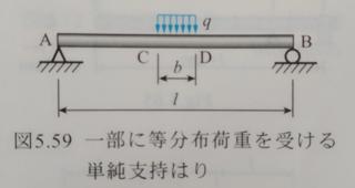 材料力学の問題です 下記の図のように、はりの中央の長さbの部分に等分布荷重qが作用する単純梁に対して はりの断面を半径a*aの正方形とし、曲げ応力の最大値とそれが生じる位置をどう求めるか教えてく...