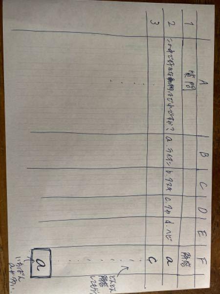 エクセルのvbaを使って診断テストを作るやり方について。 私は約5.6問の診断テストの問を作り、それぞれの問題で4つの選択肢 a.b.c.dのどれかを選んでもらい、その人はハリーポッターの4つの...