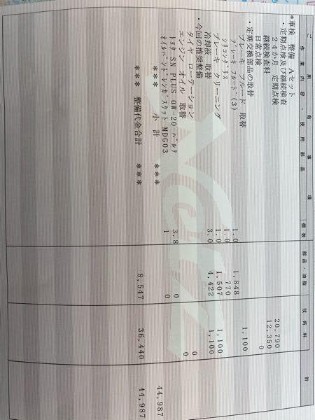 今回車検を受けることとなり トヨタのディーラーで見積書を貰い検討しております 添付写真にどこか節約できるところは ありますか?