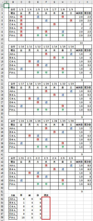 エクセルの関数を教えてください。 エクセルで勤務シフト表を作成しています。 休=1日休み 早=早番 遅=遅番 上記以外は空欄になります。 休&休、休&遅、早&休などを1.5や2日休みの場合を ...