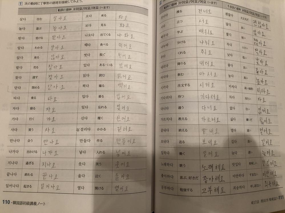 韓国語の해요 体です!あってるか見て欲しいです。