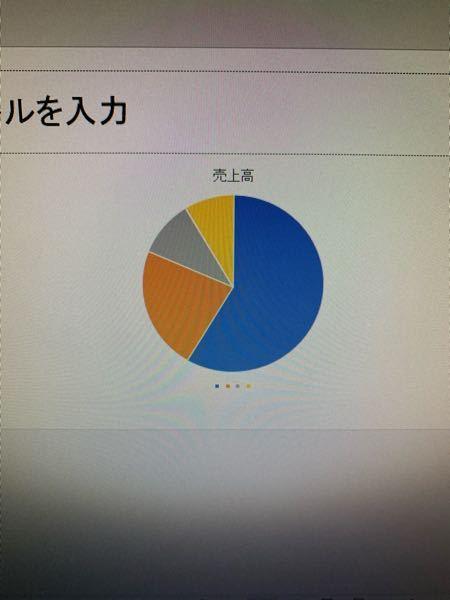 プレゼンテーションについての質問です。 このグラフについてなんですが、この中の数を減らす方法が分からなくて困っています。要するに青とオレンジだけのグラフにしたいのですが、グレーと黄色が邪魔だとい...