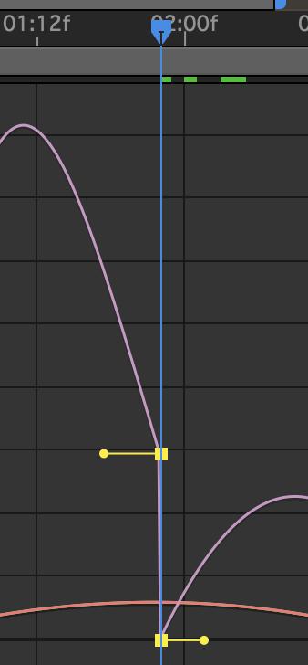 AfterEffectの グラフエディタの「ハンドル機能」について。 【問題点】 左の「黄色の点」を上下に動かすと、 中心の「黄色い点」も一緒に上下に移動してしまいます。 結果、黄色の点から伸...