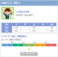 河合塾のバンザイシステムで共通テスト利用の判定を出したのですが、 ピッタリボーダー上でした。 これは五分五分ということでしょうか?