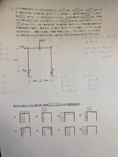 構造力学です。至急お願いします。 単純支持ラーメンの問題が本当に苦手です。 理解出来てないです、 問題文の記号になっている所を教えて下さい。 出来れば解説込みでお願いします。 モーメント図も...