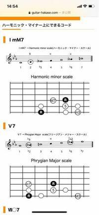 ハーモニックマイナースケールにおける完全4度の音はどうしてテンションコードとして使われないのでしょうか? アボイドノートはコードトーンの半音上の音であると思うのですが、この完全4度の音はアボイドノートではないですよね?