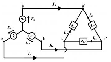 Y-Δ接続された対称三相交流回路において,Ea,Eb, Ecの大きさ(実効値)が200V である時にインピーダンスが異なるΔ形負荷を接続した.この時にY 形起電力をΔ形起電力に変換することで線電...