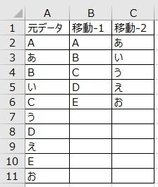 Excelの関数で教えて下さい。 画像のA列に元データがありB列とC列にそれぞれ参照するようにしたいです。 B列とC列の関数は参照セルの足し算をすれば?と思ったのですが、思うようにできません。良...