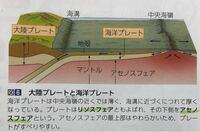 海洋プレートの茶色く示されてる部分には地殻と書かれているが、大陸プレートの茶色く示されてる部分には書いていない。 大陸プレートの茶色く示されてる部分は、地殻では無いのか。 教えて頂きたいです