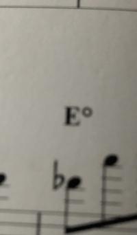 ギターTab譜の、コードについているこの記号はどういう意味ですか?